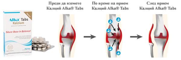 калций остеопороза менопауза