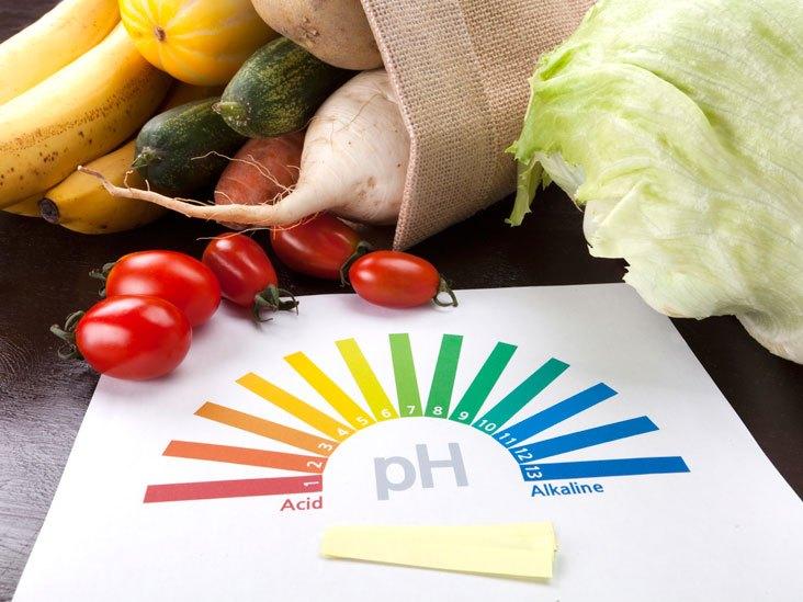 Как храната влияе на pH